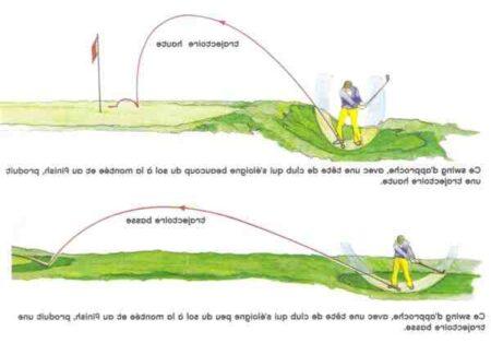 Comment jouer les approches au golf