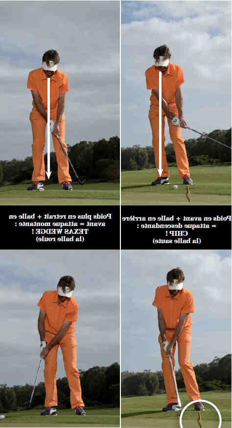 Comment utilisez-vous une déchiqueteuse de golf?